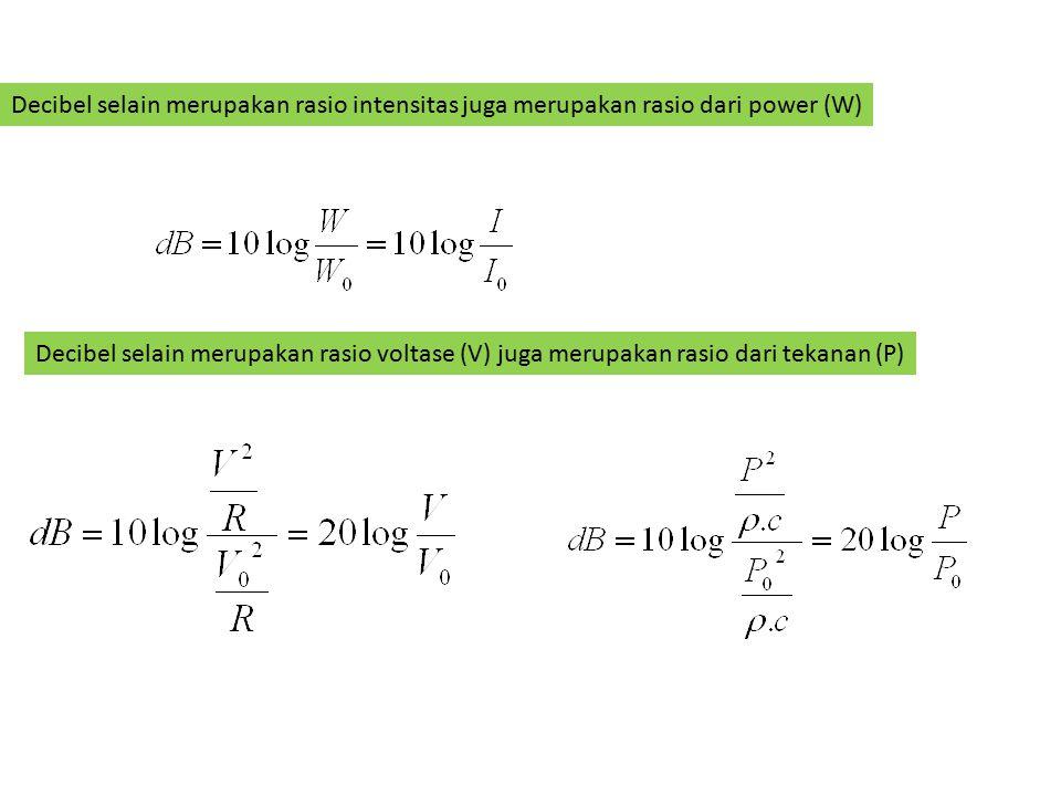 Decibel selain merupakan rasio intensitas juga merupakan rasio dari power (W)