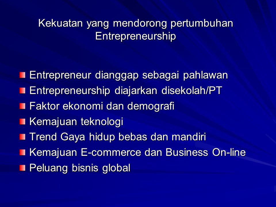 Kekuatan yang mendorong pertumbuhan Entrepreneurship