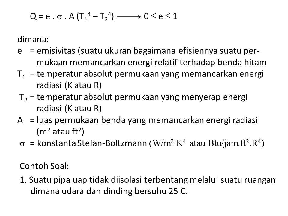 Q = e. σ. A (T14 – T24) 0  e  1 dimana: e