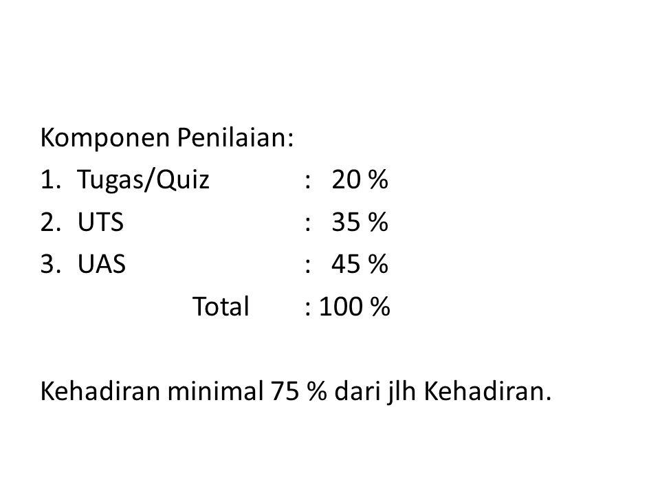 Komponen Penilaian: Tugas/Quiz : 20 % UTS : 35 % UAS : 45 % Total : 100 % Kehadiran minimal 75 % dari jlh Kehadiran.