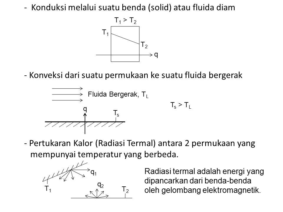 - Konduksi melalui suatu benda (solid) atau fluida diam - Konveksi dari suatu permukaan ke suatu fluida bergerak - Pertukaran Kalor (Radiasi Termal) antara 2 permukaan yang mempunyai temperatur yang berbeda.