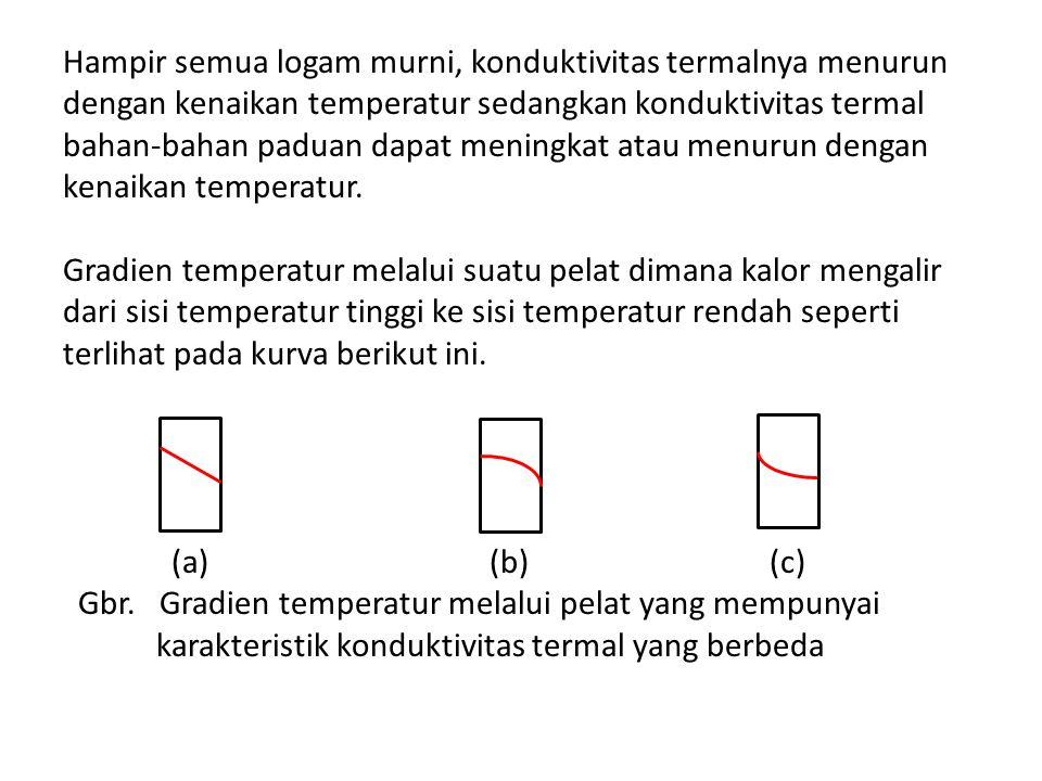 Hampir semua logam murni, konduktivitas termalnya menurun dengan kenaikan temperatur sedangkan konduktivitas termal bahan-bahan paduan dapat meningkat atau menurun dengan kenaikan temperatur.