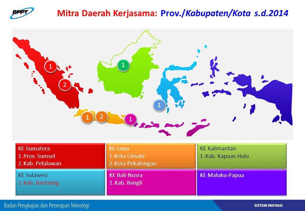 Mitra Daerah Kerjasama: Prov./Kabupaten/Kota s.d.2014