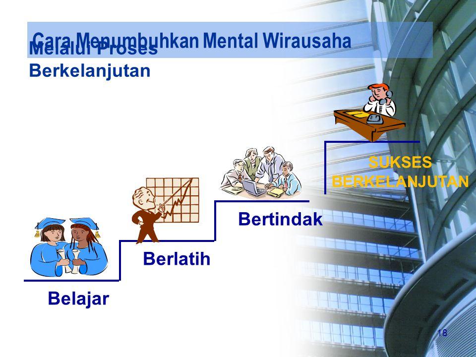 Cara Menumbuhkan Mental Wirausaha