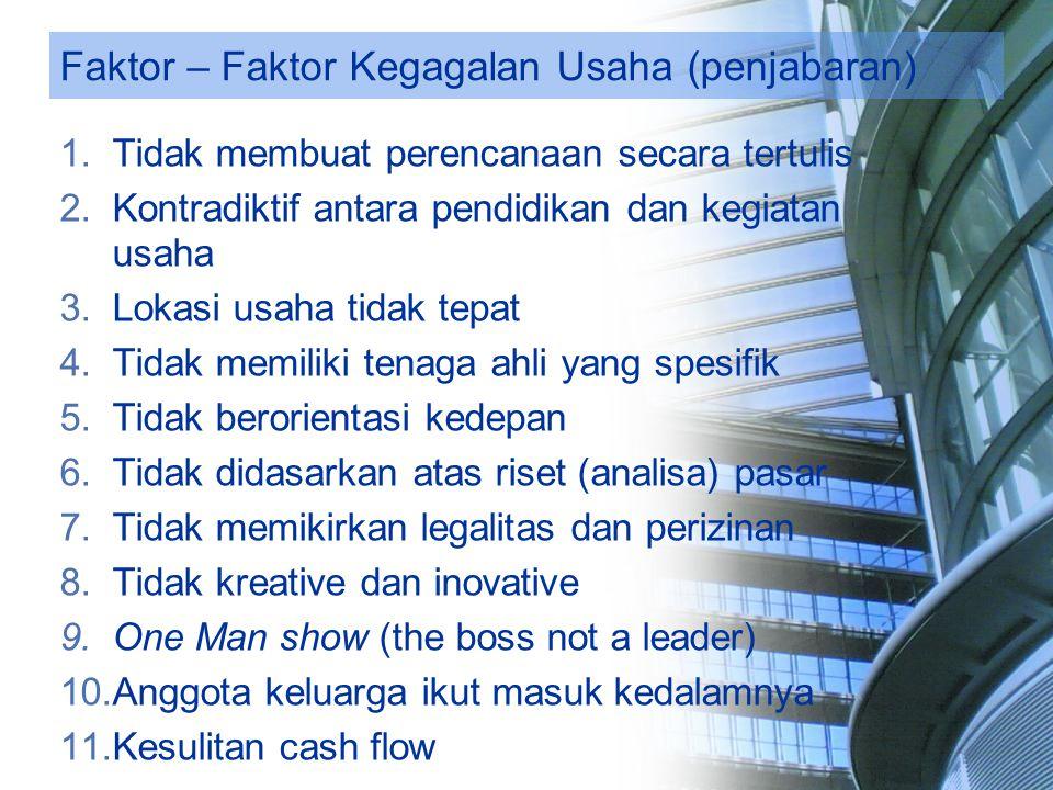 Faktor – Faktor Kegagalan Usaha (penjabaran)
