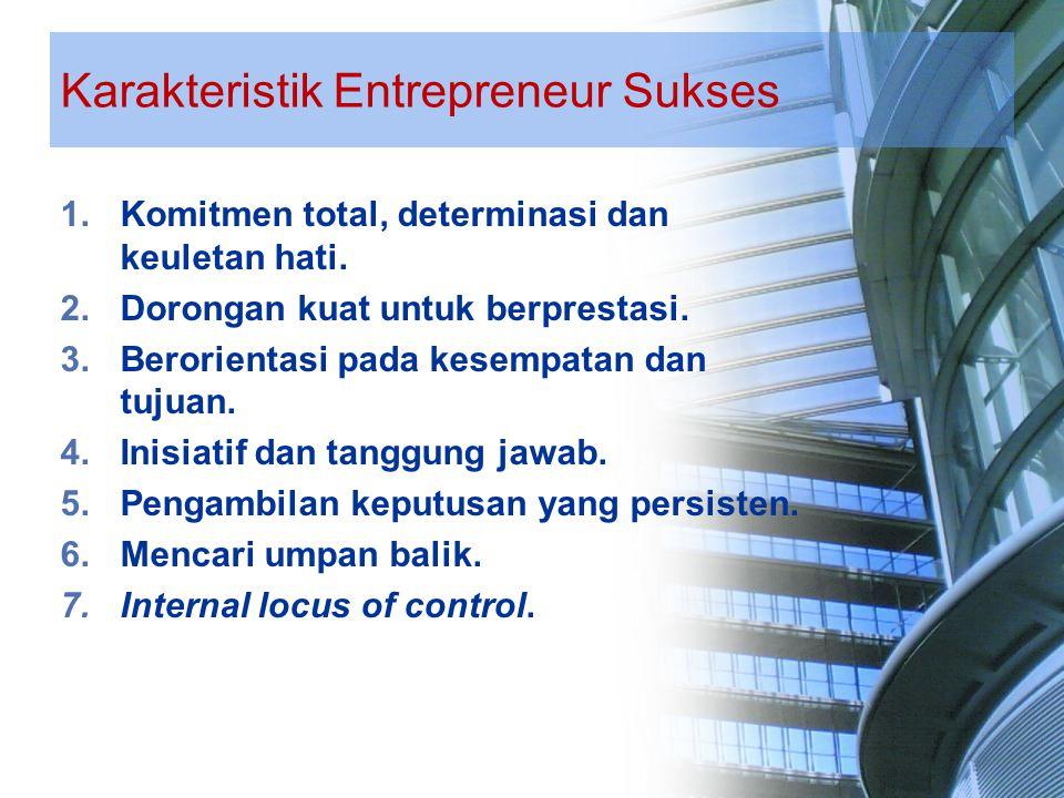 Karakteristik Entrepreneur Sukses