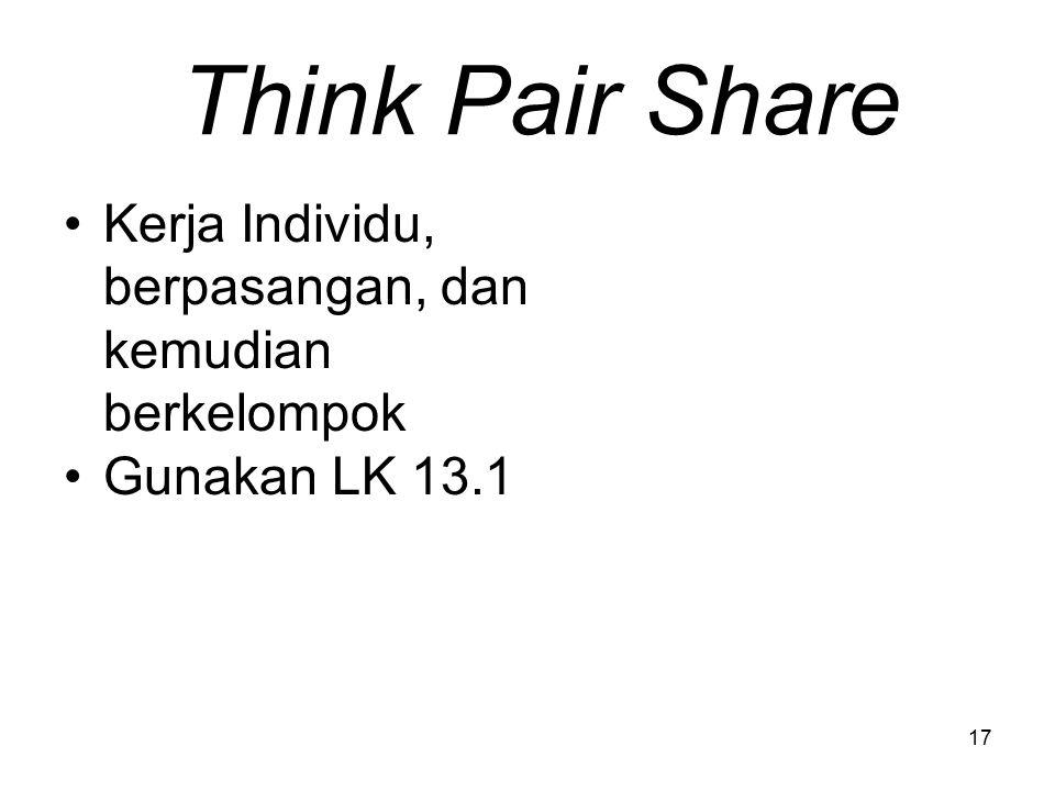 Think Pair Share Kerja Individu, berpasangan, dan kemudian berkelompok