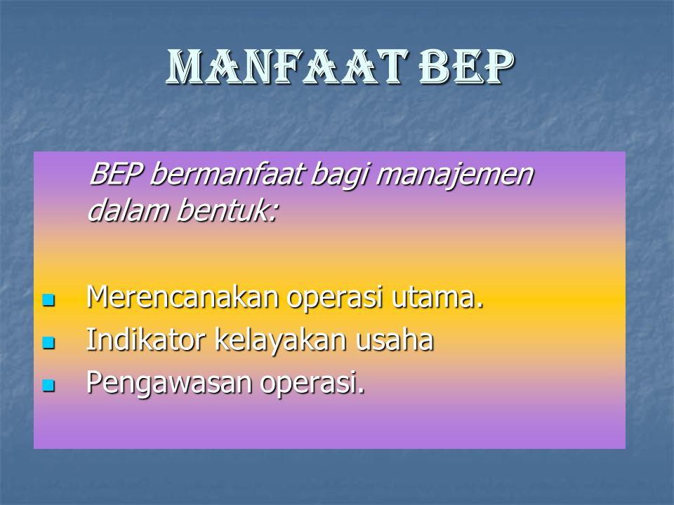 Manfaat BEP BEP bermanfaat bagi manajemen dalam bentuk: