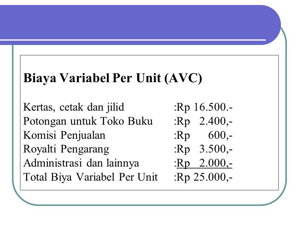 Biaya Variabel Per Unit (AVC)