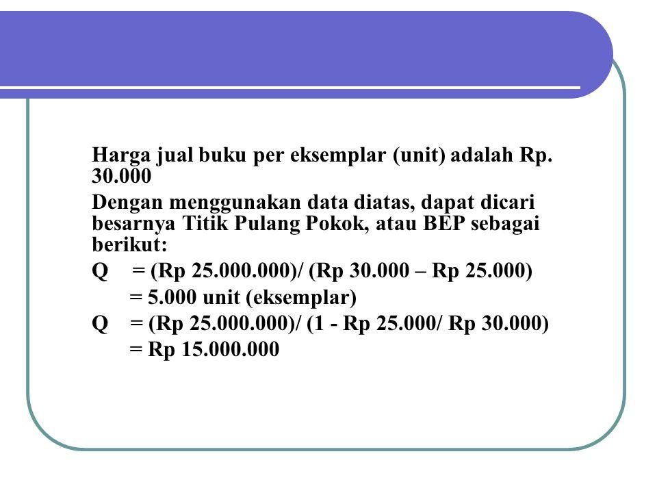 Harga jual buku per eksemplar (unit) adalah Rp. 30.000