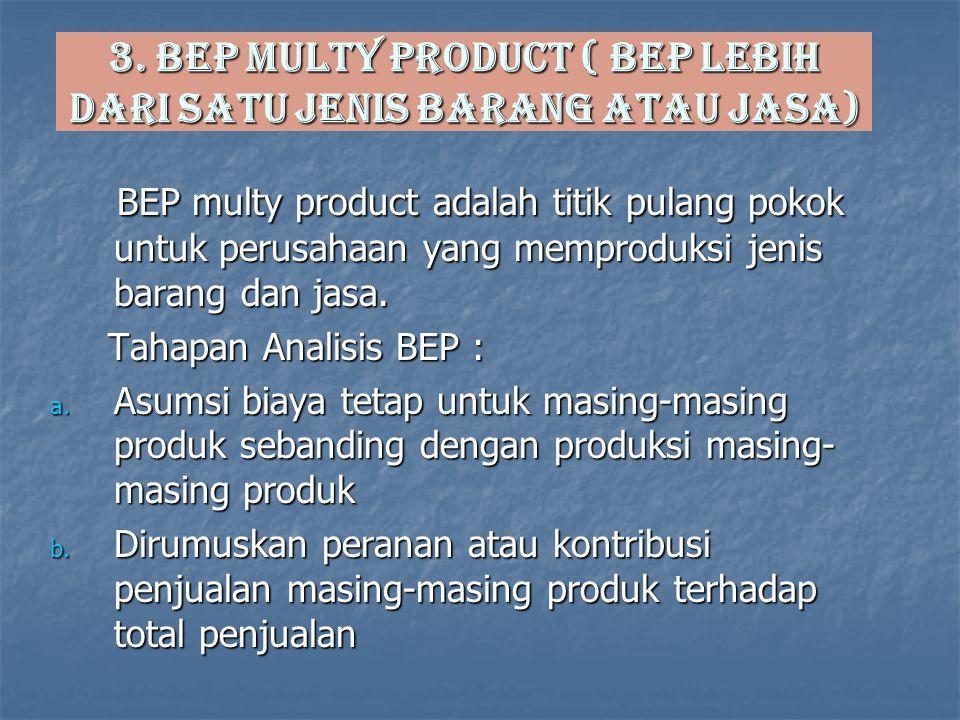 3. BEP Multy Product ( BEP Lebih Dari Satu Jenis Barang Atau Jasa)