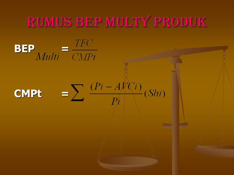 RUMUS BEP MULTY PRODUK BEP = CMPt =