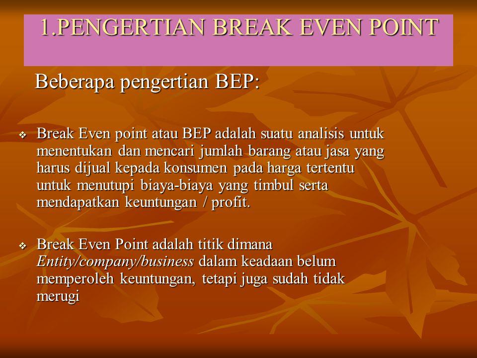 1.PENGERTIAN BREAK EVEN POINT