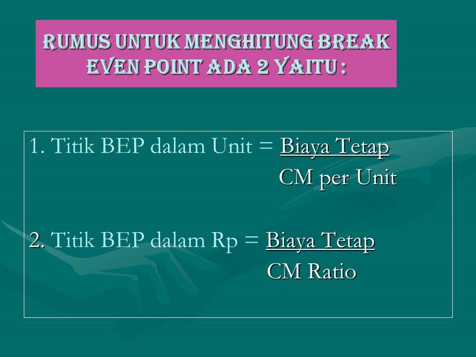Rumus untuk menghitung Break Even Point ada 2 yaitu :