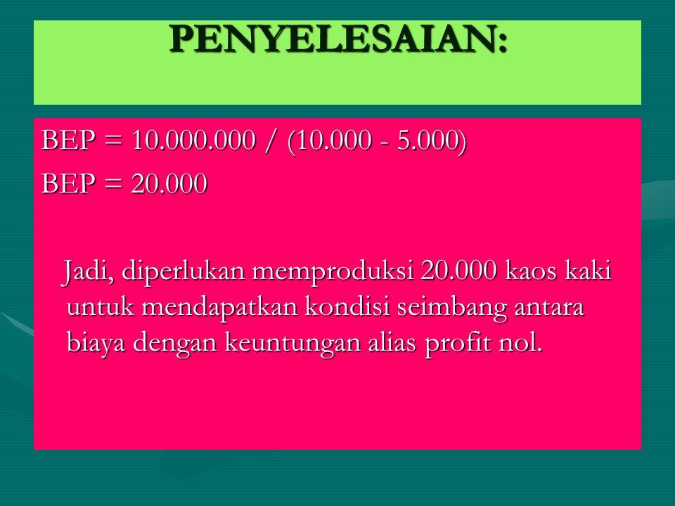 PENYELESAIAN: BEP = 10.000.000 / (10.000 - 5.000) BEP = 20.000