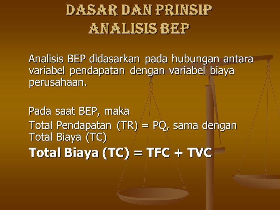 Dasar dan Prinsip Analisis BEP