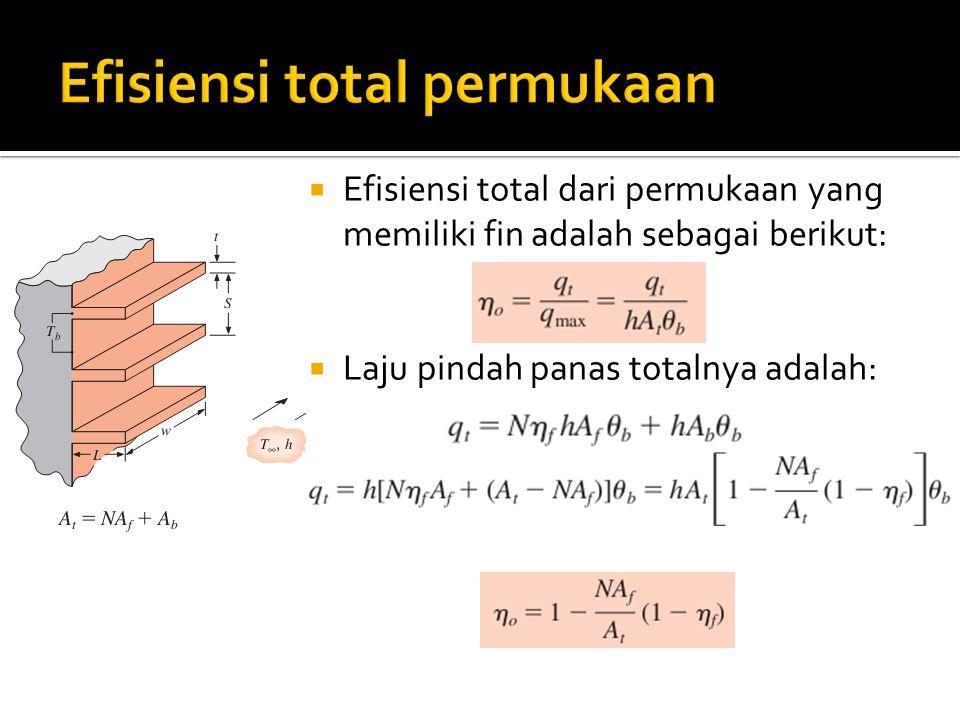 Efisiensi total permukaan