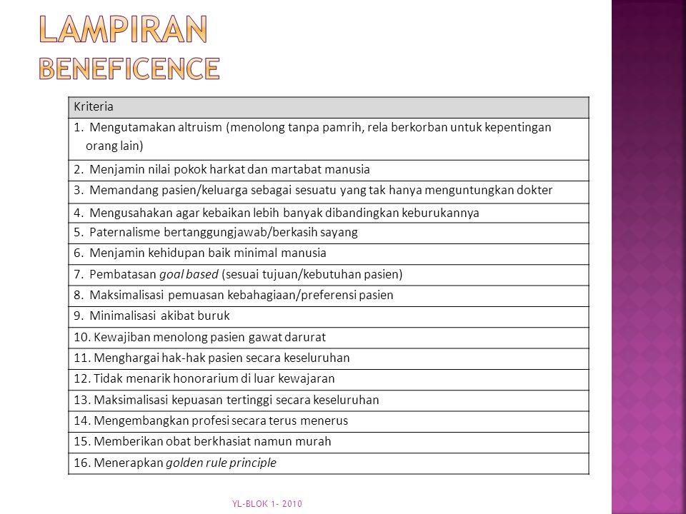 Lampiran Beneficence Kriteria
