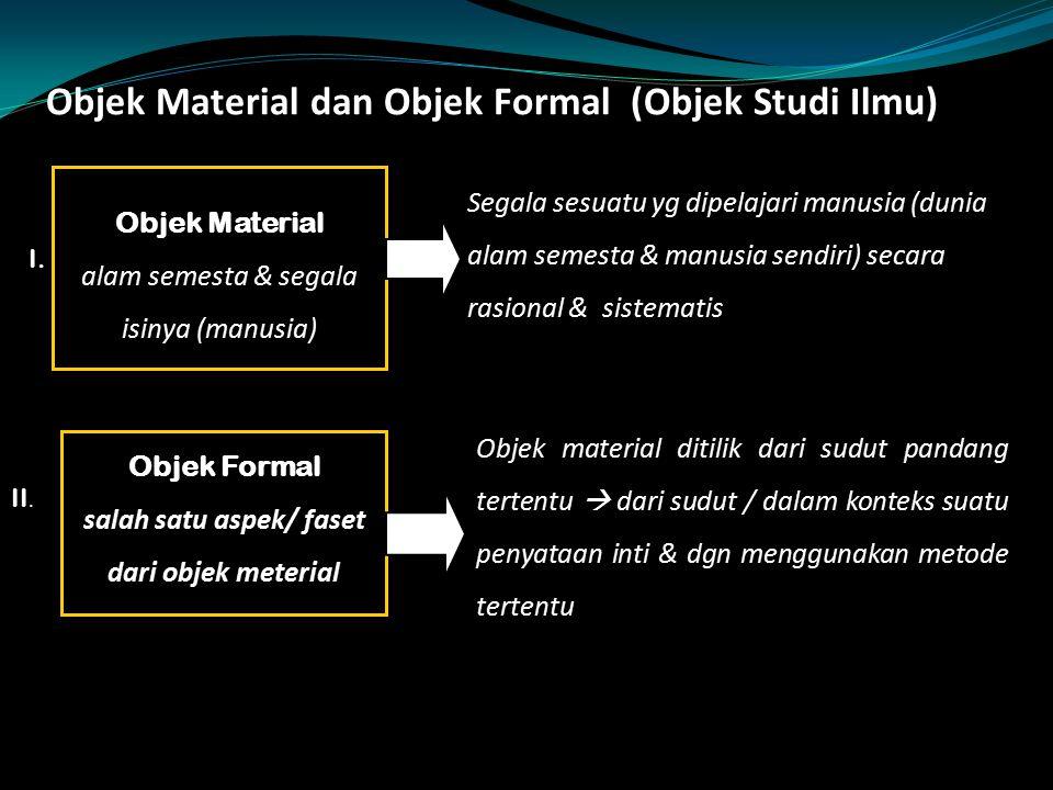 salah satu aspek/ faset dari objek meterial