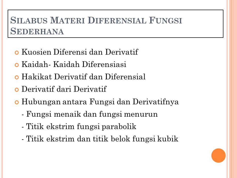 Silabus Materi Diferensial Fungsi Sederhana