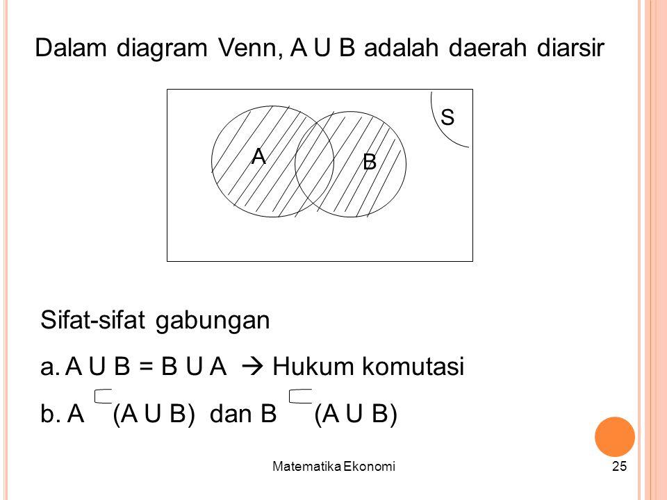 Dalam diagram Venn, A U B adalah daerah diarsir