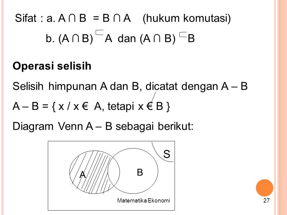 Sifat : a. A ∩ B = B ∩ A (hukum komutasi) b. (A ∩ B) A dan (A ∩ B) B
