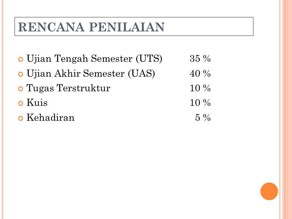 RENCANA PENILAIAN Ujian Tengah Semester (UTS) 35 %