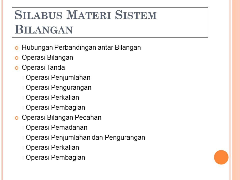 Silabus Materi Sistem Bilangan
