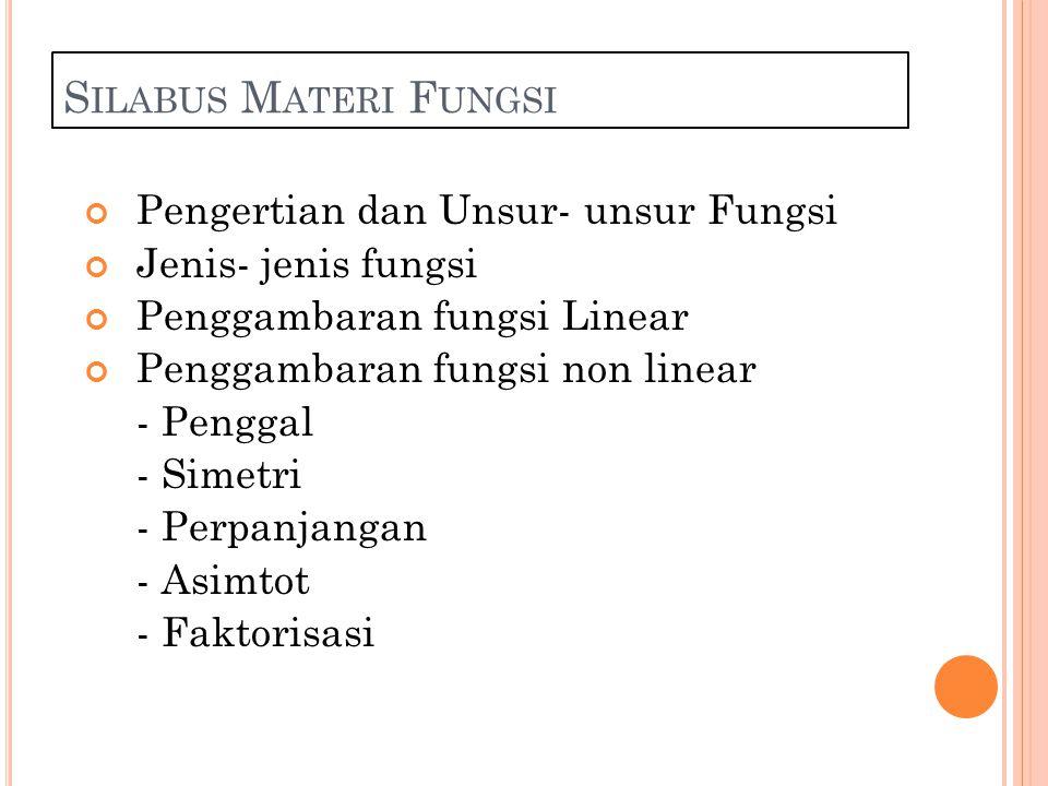 Silabus Materi Fungsi Pengertian dan Unsur- unsur Fungsi