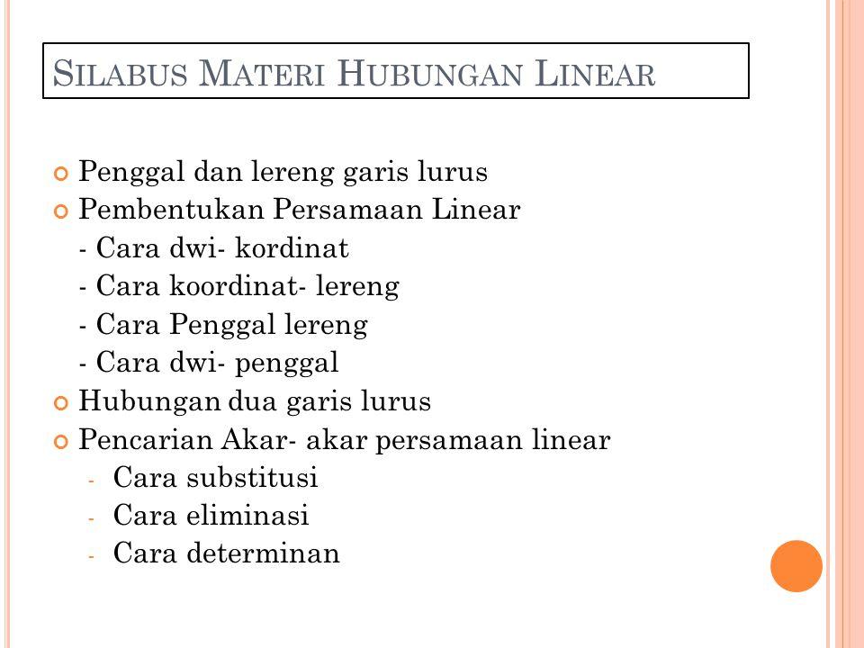 Silabus Materi Hubungan Linear