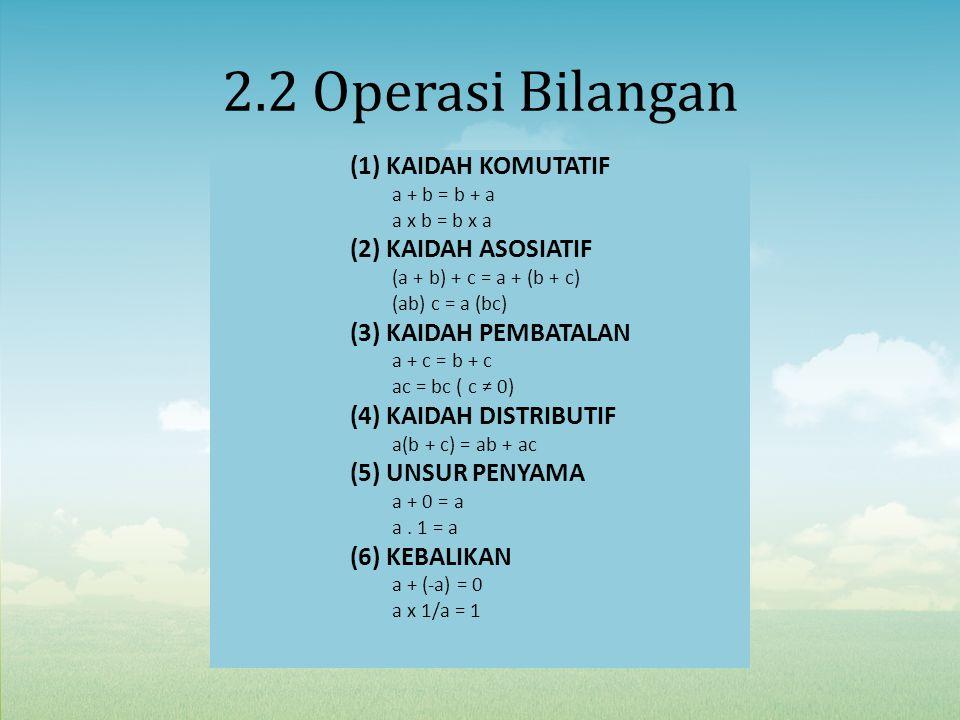 2.2 Operasi Bilangan (1) KAIDAH KOMUTATIF (2) KAIDAH ASOSIATIF