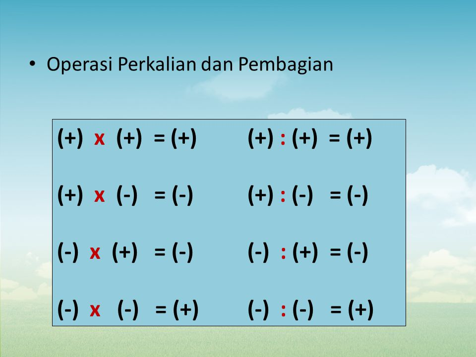 (+) x (+) = (+) (+) : (+) = (+) (+) x (-) = (-) (+) : (-) = (-)