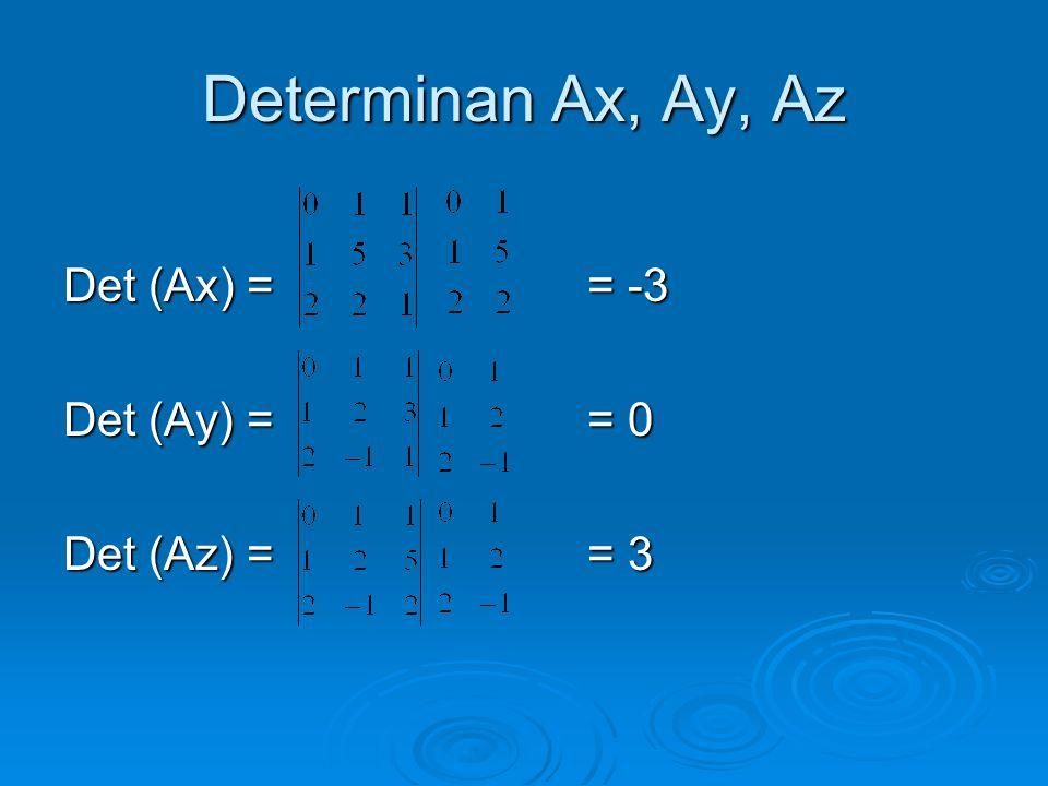 Determinan Ax, Ay, Az Det (Ax) = = -3 Det (Ay) = = 0 Det (Az) = = 3