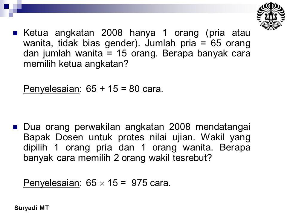 Ketua angkatan 2008 hanya 1 orang (pria atau wanita, tidak bias gender). Jumlah pria = 65 orang dan jumlah wanita = 15 orang. Berapa banyak cara memilih ketua angkatan