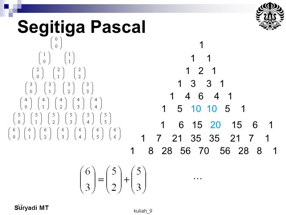 Segitiga Pascal 1. 1 1. 1 2 1. 1 3 3 1. 1 4 6 4 1. 1 5 10 10 5 1.