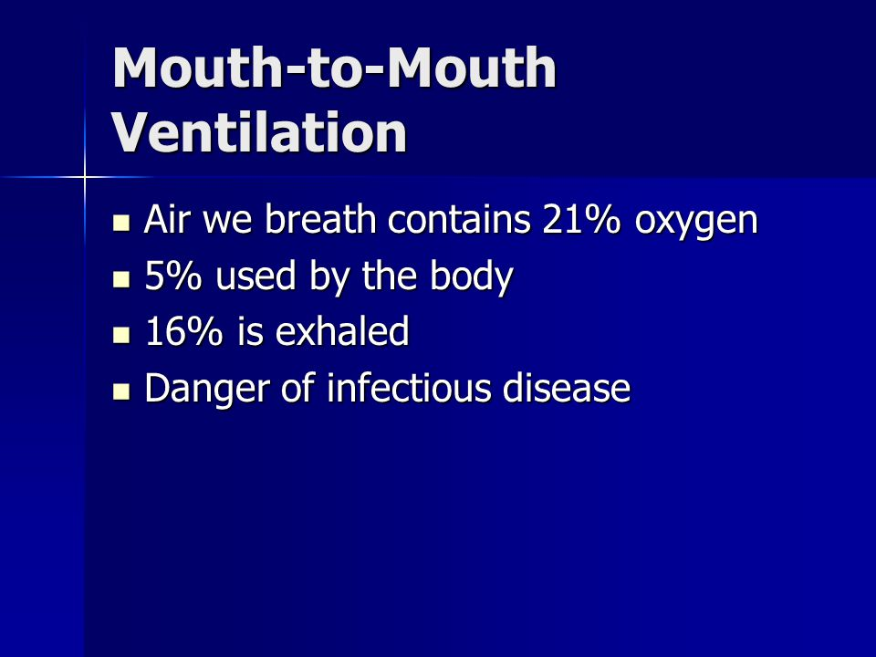 Mouth-to-Mouth Ventilation