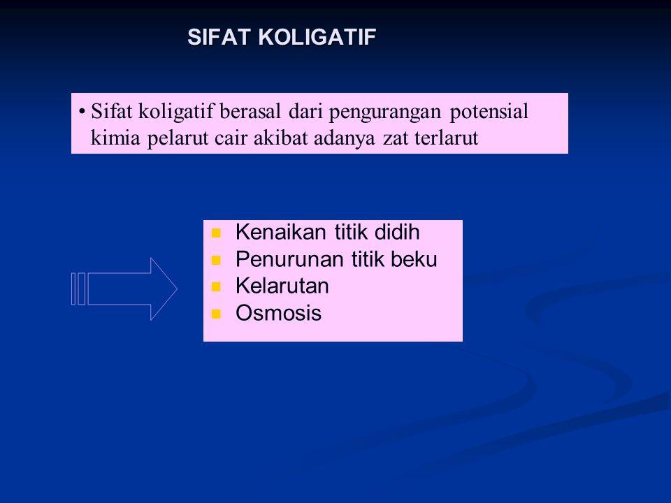 SIFAT KOLIGATIF Sifat koligatif berasal dari pengurangan potensial kimia pelarut cair akibat adanya zat terlarut.