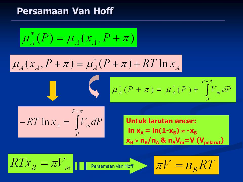 Persamaan Van Hoff Untuk larutan encer: ln xA = ln(1-xB)  -xB