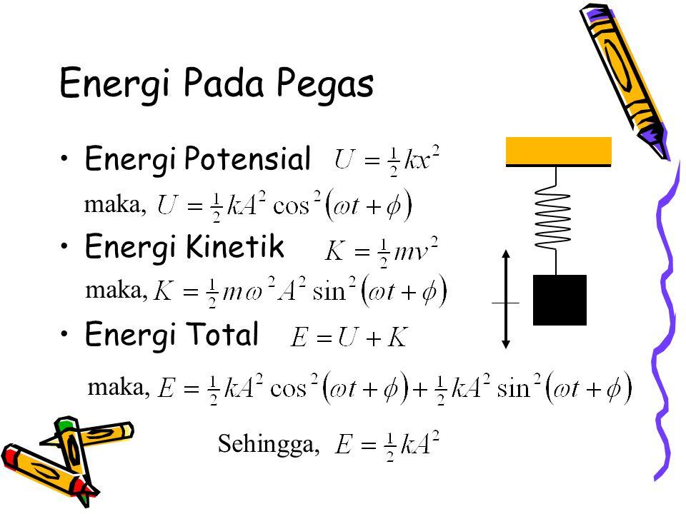 Energi Pada Pegas Energi Potensial Energi Kinetik Energi Total maka,