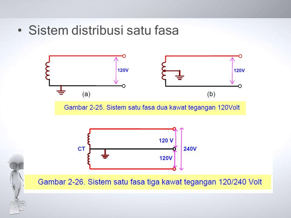 Sistem distribusi satu fasa
