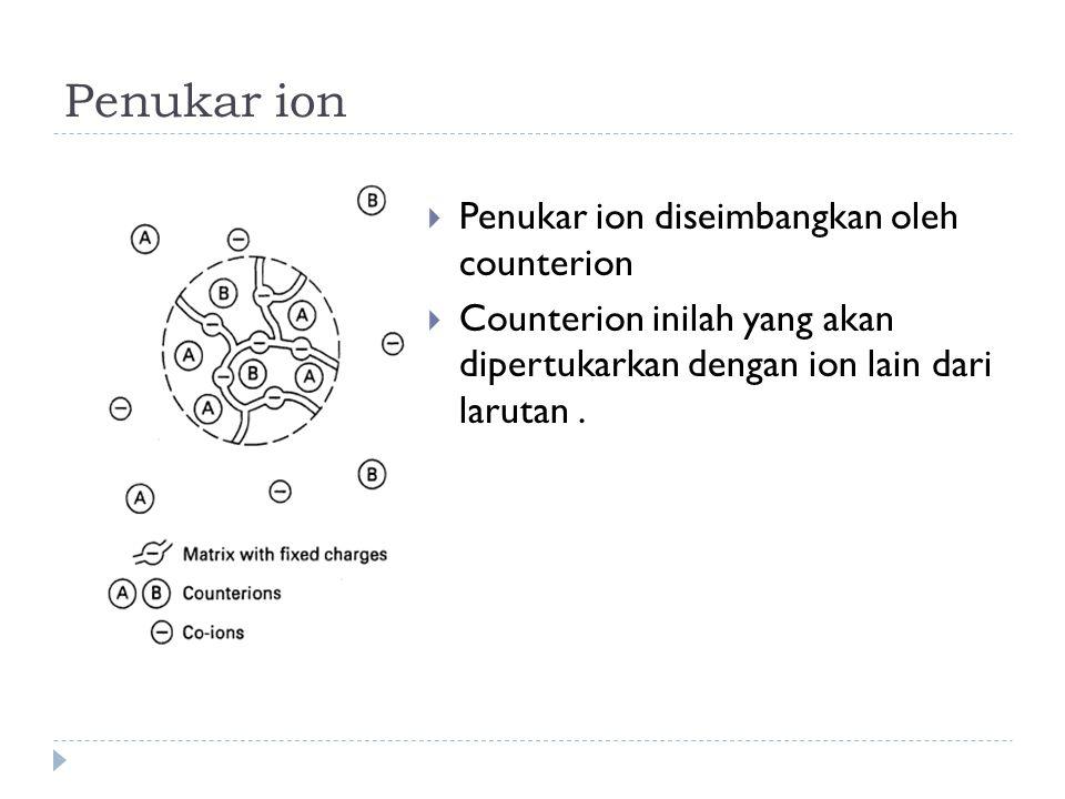 Penukar ion Penukar ion diseimbangkan oleh counterion