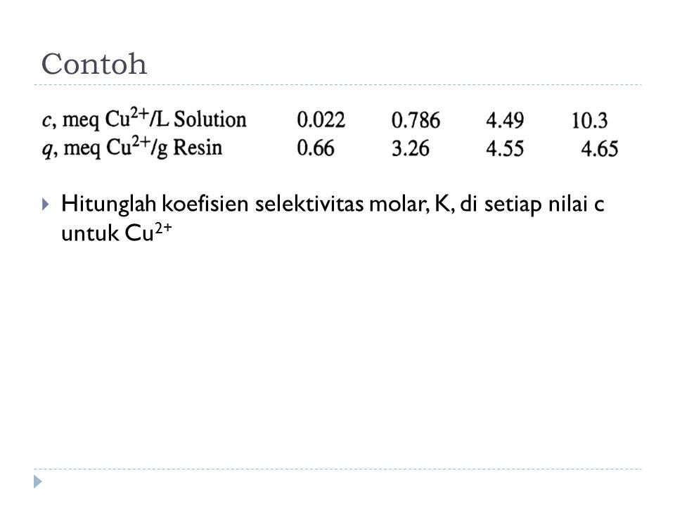 Contoh Hitunglah koefisien selektivitas molar, K, di setiap nilai c untuk Cu2+