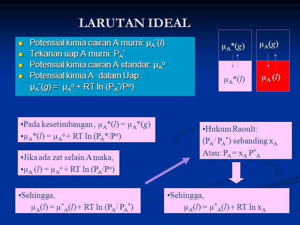 LARUTAN IDEAL Potensial kimia cairan A murni: µA*(l)