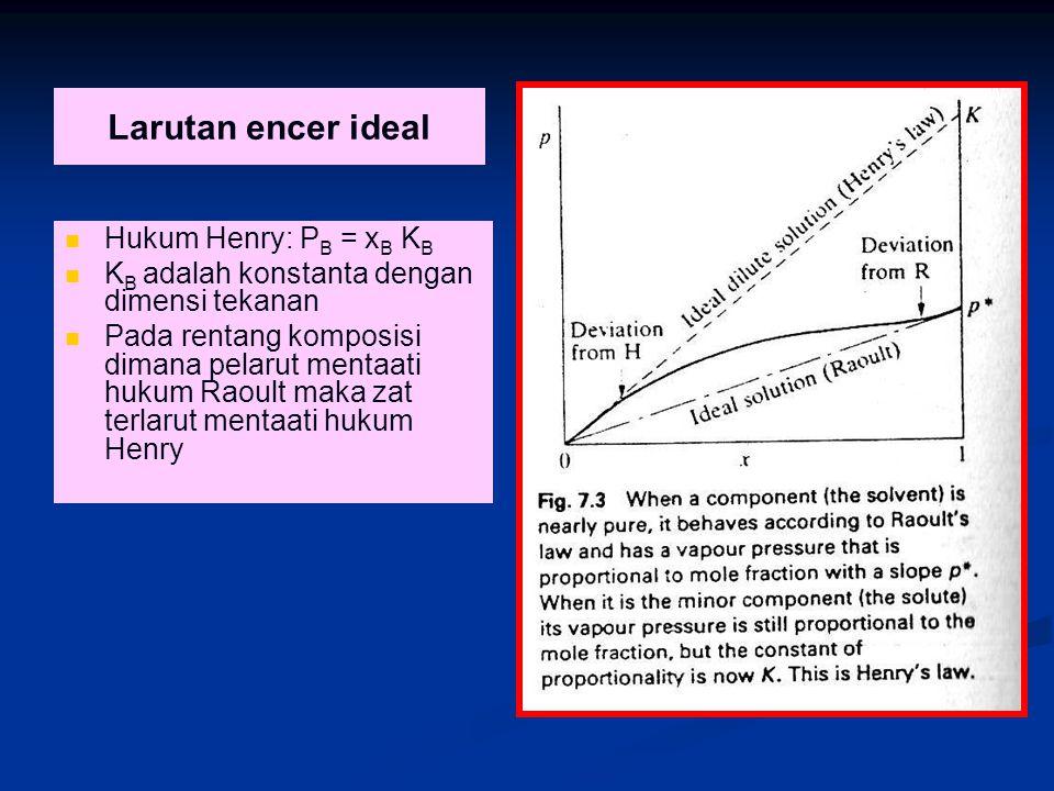 Larutan encer ideal Hukum Henry: PB = xB KB