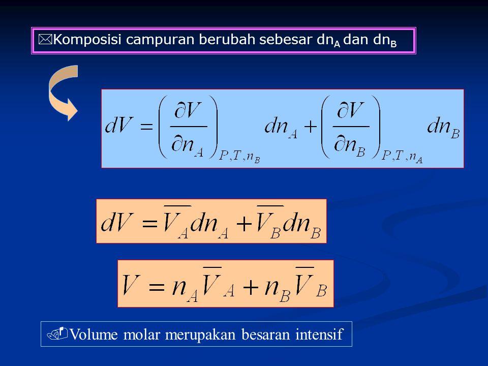 Volume molar merupakan besaran intensif