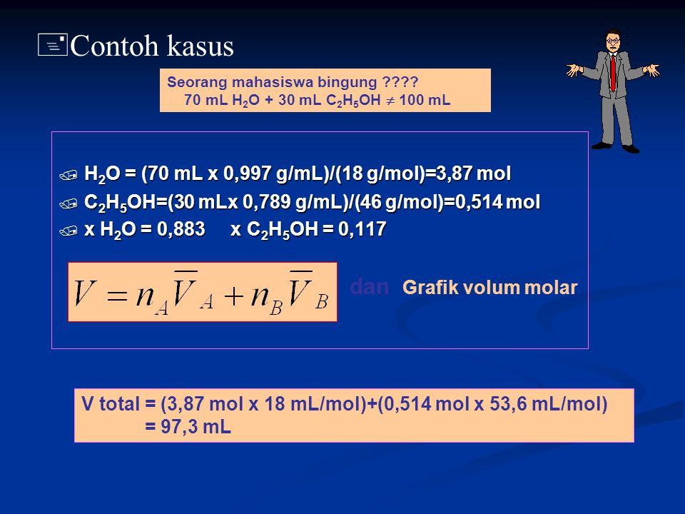 Contoh kasus dan Grafik volum molar