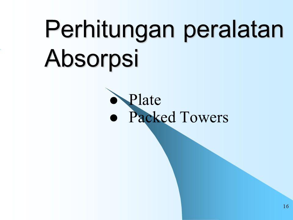 Perhitungan peralatan Absorpsi