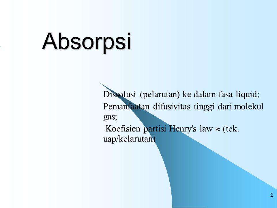Absorpsi Dissolusi (pelarutan) ke dalam fasa liquid;