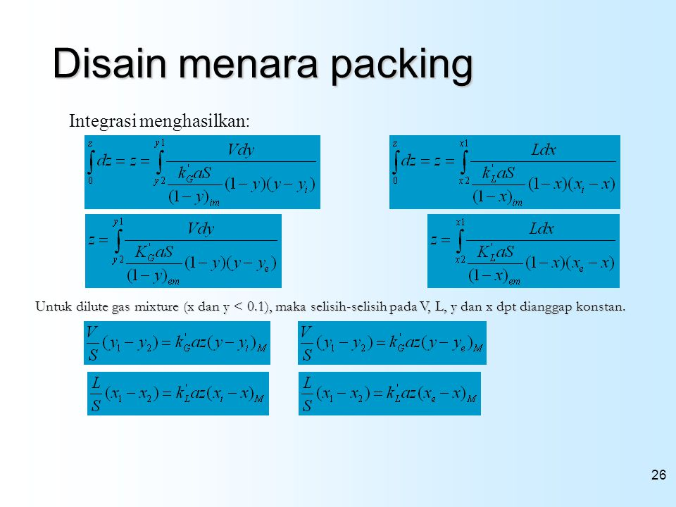 Disain menara packing Integrasi menghasilkan: