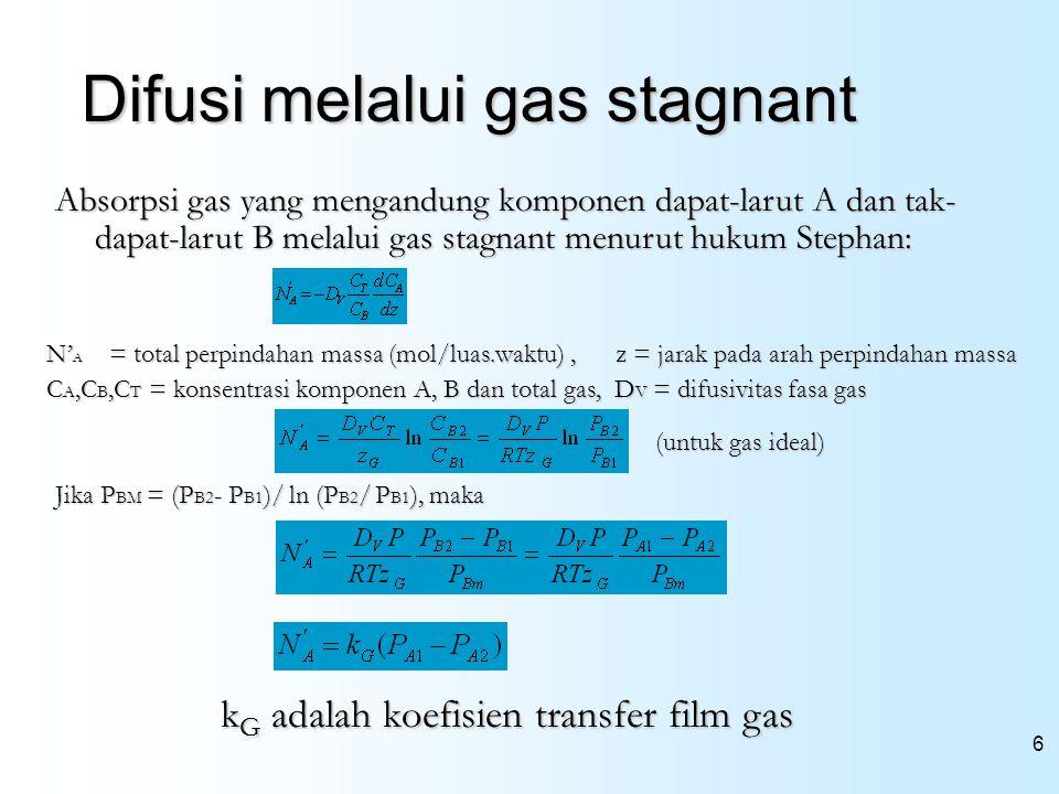 Difusi melalui gas stagnant